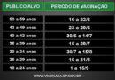 SP apresenta novo calendário para vacinar toda a população adulta até 15 de setembro